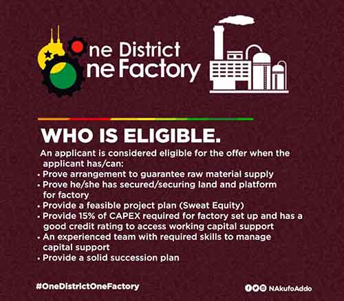 The One District One Factory Initiative as an avenue for job creation